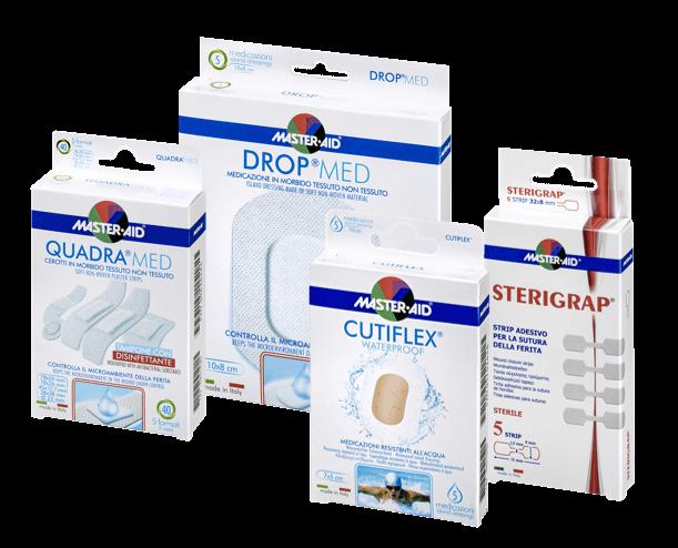 Darstellung einer Auswahl von Produkten für die Wundversorgung von Schnittwunden